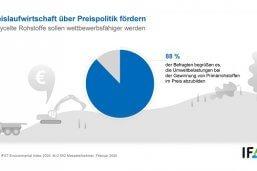 https://www.pius-info.de/aktuelles/news/klimaschutz-bleibt-dringlich-trotz-covid-19/